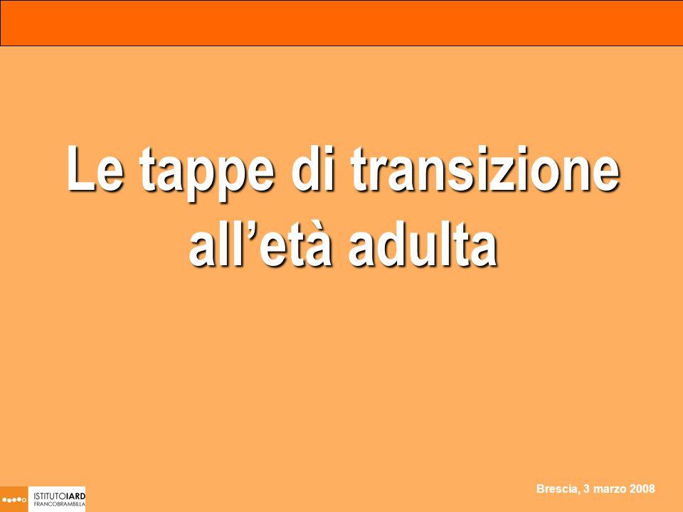Brescia, 3 marzo 2008 Le tappe di transizione alletà adulta