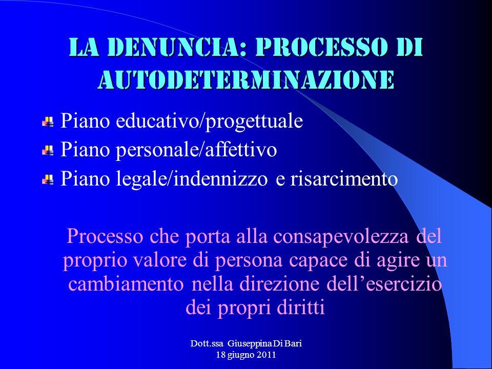 Dott.ssa Giuseppina Di Bari 18 giugno 2011 La denuncia: processo di autodeterminazione Piano educativo/progettuale Piano personale/affettivo Piano leg