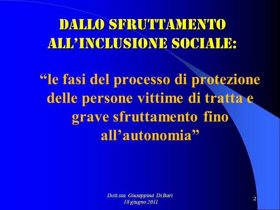 Dott.ssa Giuseppina Di Bari 18 giugno 2011 2 Dallo sfruttamento allinclusione sociale: le fasi del processo di protezione delle persone vittime di tra