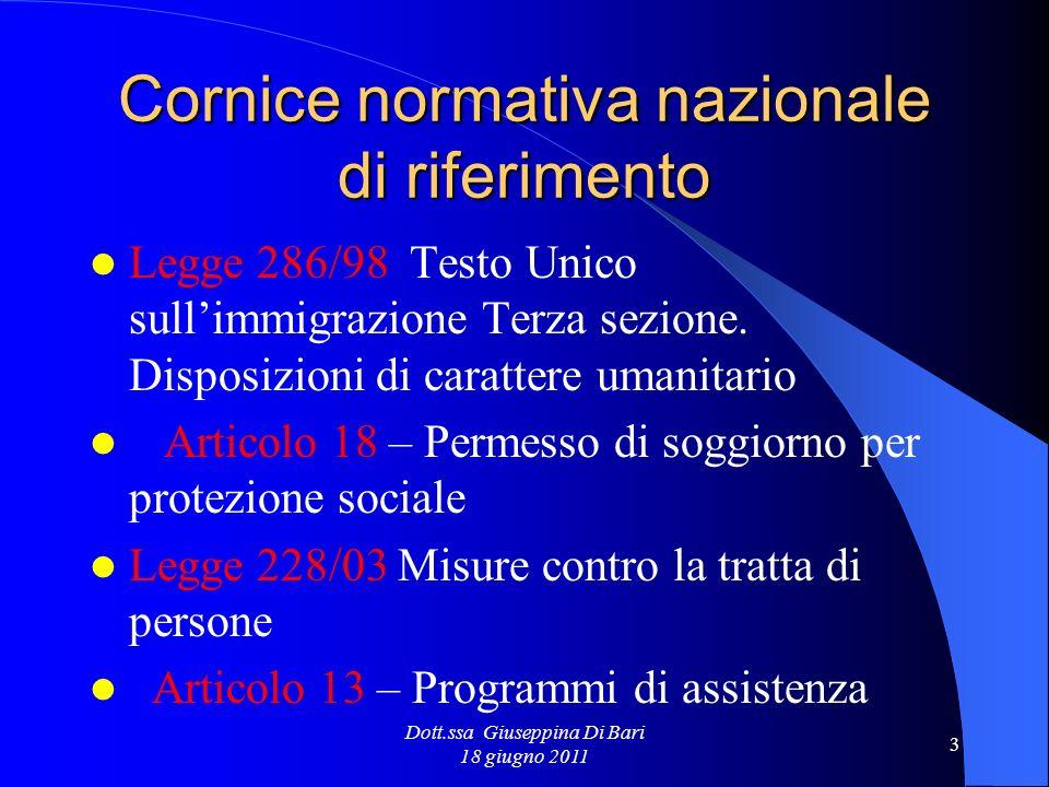 Cornice normativa nazionale di riferimento Legge 286/98 Testo Unico sullimmigrazione Terza sezione. Disposizioni di carattere umanitario Articolo 18 –