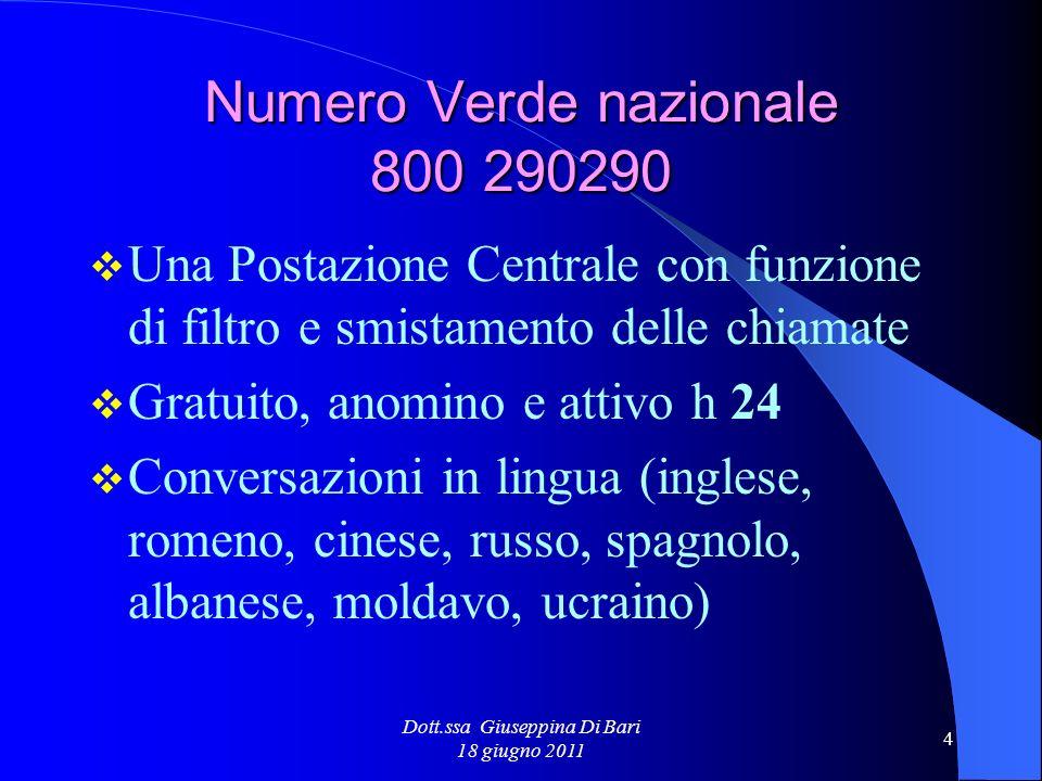 Dott.ssa Giuseppina Di Bari 18 giugno 2011 4 Numero Verde nazionale 800 290290 Una Postazione Centrale con funzione di filtro e smistamento delle chia