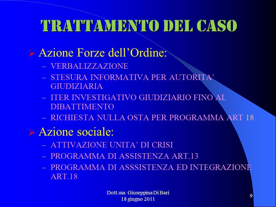 Dott.ssa Giuseppina Di Bari 18 giugno 2011 9 TRATTAMENTO DEL CASO Azione Forze dellOrdine: – VERBALIZZAZIONE – STESURA INFORMATIVA PER AUTORITA GIUDIZ