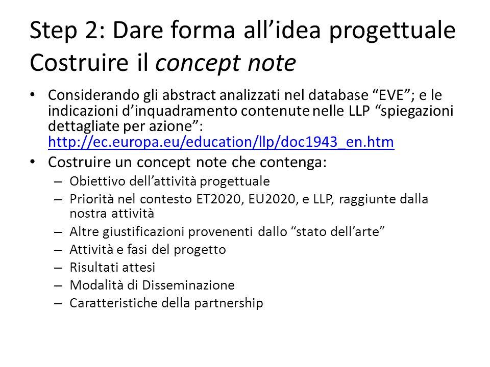 Step 2: Dare forma allidea progettuale Costruire il concept note Considerando gli abstract analizzati nel database EVE; e le indicazioni dinquadramento contenute nelle LLP spiegazioni dettagliate per azione: http://ec.europa.eu/education/llp/doc1943_en.htm http://ec.europa.eu/education/llp/doc1943_en.htm Costruire un concept note che contenga: – Obiettivo dellattività progettuale – Priorità nel contesto ET2020, EU2020, e LLP, raggiunte dalla nostra attività – Altre giustificazioni provenenti dallo stato dellarte – Attività e fasi del progetto – Risultati attesi – Modalità di Disseminazione – Caratteristiche della partnership