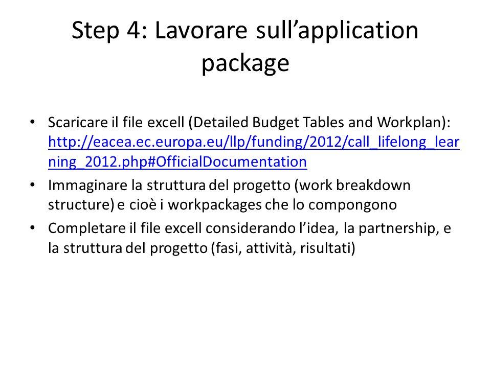 Step 4: Lavorare sullapplication package Scaricare il file excell (Detailed Budget Tables and Workplan): http://eacea.ec.europa.eu/llp/funding/2012/call_lifelong_lear ning_2012.php#OfficialDocumentation http://eacea.ec.europa.eu/llp/funding/2012/call_lifelong_lear ning_2012.php#OfficialDocumentation Immaginare la struttura del progetto (work breakdown structure) e cioè i workpackages che lo compongono Completare il file excell considerando lidea, la partnership, e la struttura del progetto (fasi, attività, risultati)