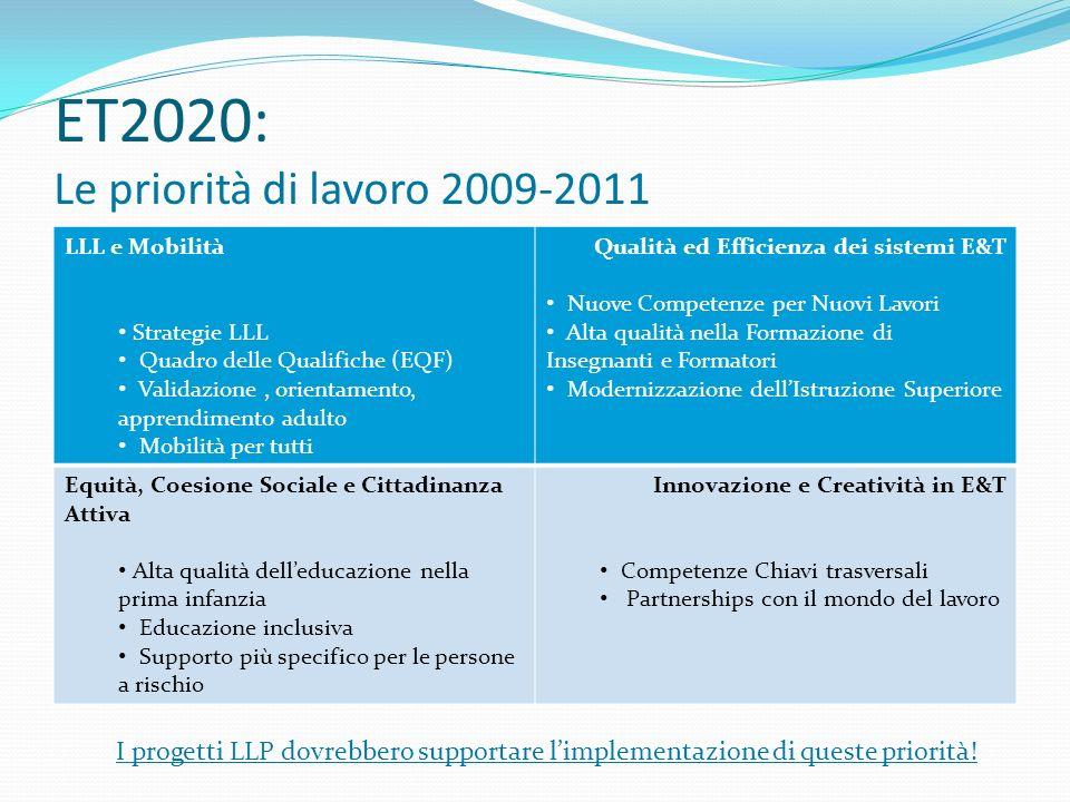 ET2020: Le priorità di lavoro 2009-2011 LLL e Mobilità Strategie LLL Quadro delle Qualifiche (EQF) Validazione, orientamento, apprendimento adulto Mob