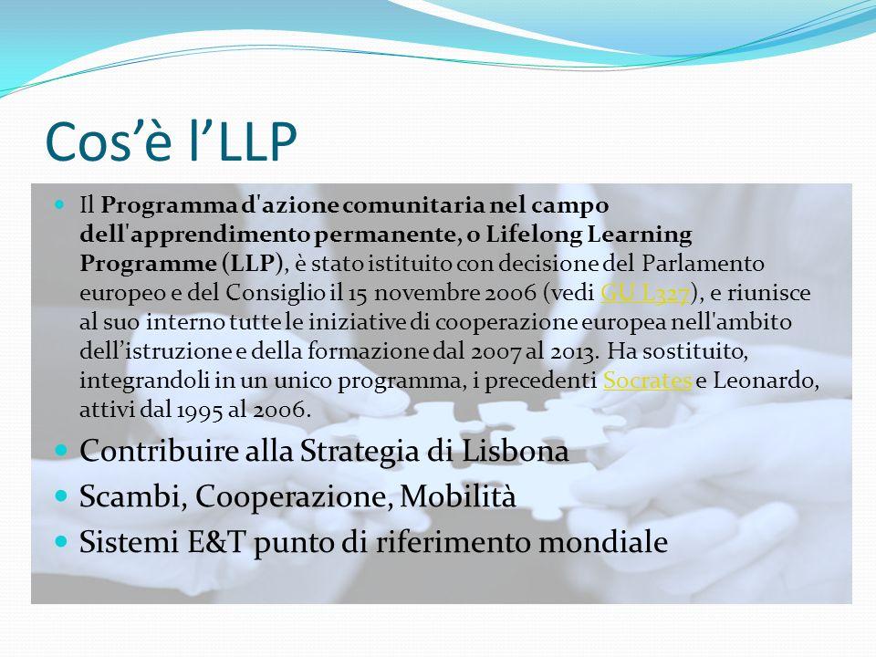 Cosè lLLP Il Programma d azione comunitaria nel campo dell apprendimento permanente, o Lifelong Learning Programme (LLP), è stato istituito con decisione del Parlamento europeo e del Consiglio il 15 novembre 2006 (vedi GU L327), e riunisce al suo interno tutte le iniziative di cooperazione europea nell ambito dellistruzione e della formazione dal 2007 al 2013.