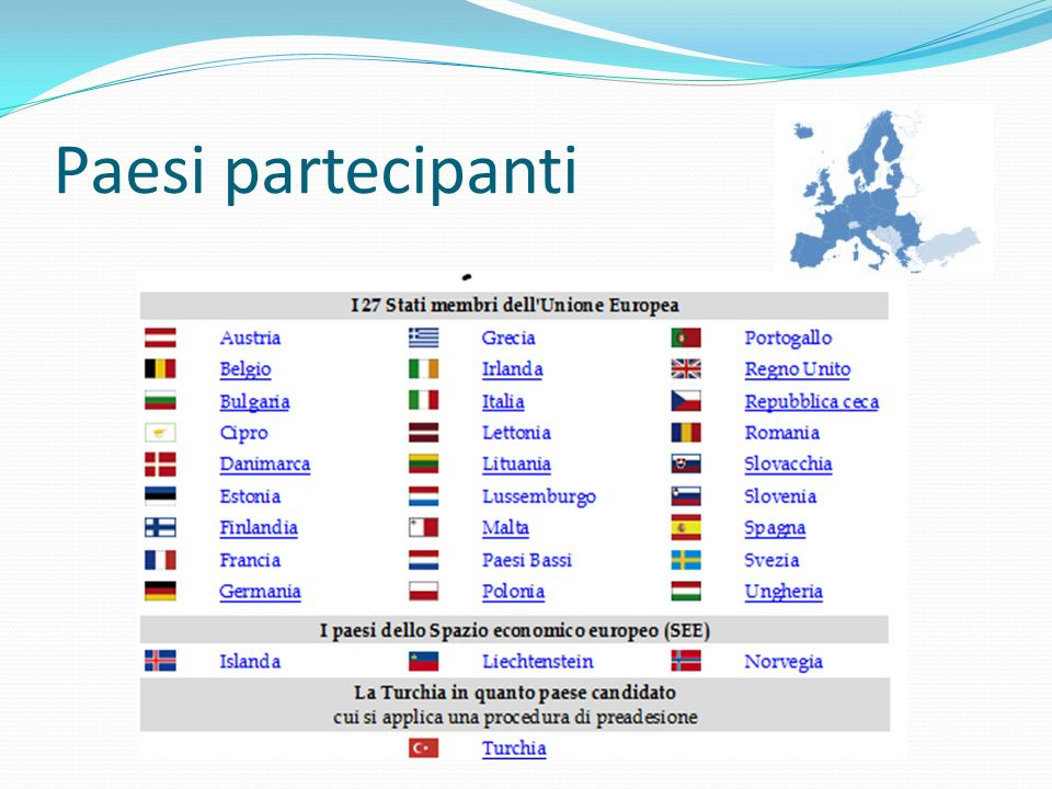Paesi partecipanti