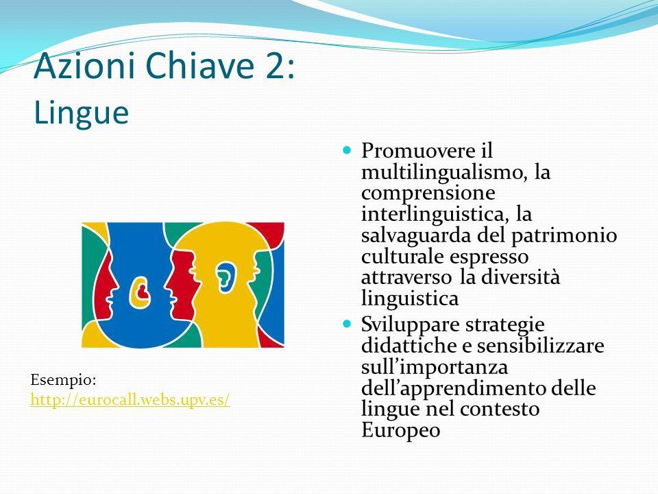 Azioni Chiave 2: Lingue Promuovere il multilingualismo, la comprensione interlinguistica, la salvaguarda del patrimonio culturale espresso attraverso la diversità linguistica Sviluppare strategie didattiche e sensibilizzare sullimportanza dellapprendimento delle lingue nel contesto Europeo Esempio: http://eurocall.webs.upv.es/