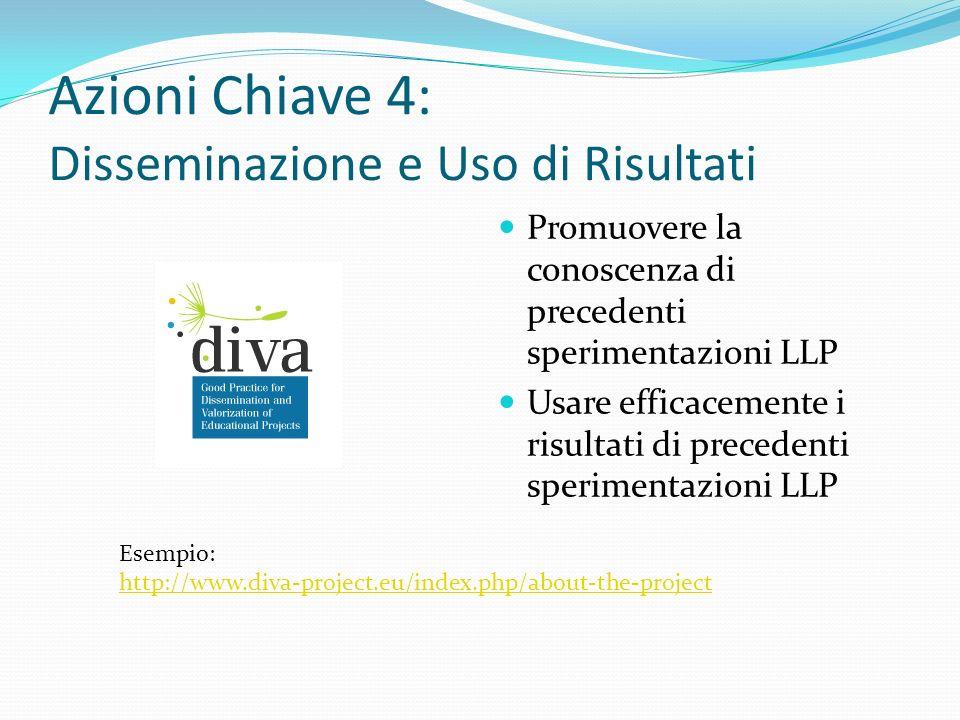 Azioni Chiave 4: Disseminazione e Uso di Risultati Promuovere la conoscenza di precedenti sperimentazioni LLP Usare efficacemente i risultati di precedenti sperimentazioni LLP Esempio: http://www.diva-project.eu/index.php/about-the-project