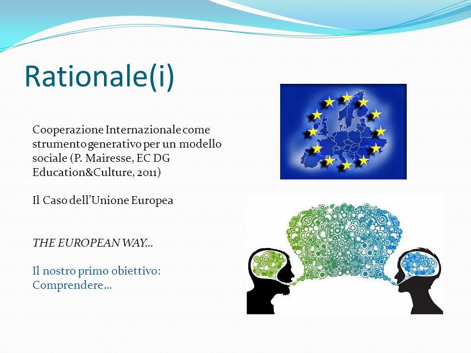 Rationale(i) Cooperazione Internazionale come strumento generativo per un modello sociale (P. Mairesse, EC DG Education&Culture, 2011) Il Caso dellUni