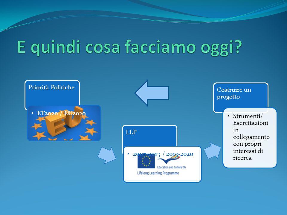 Priorità Politiche ET2020 / EU2020 LLP 2007-2013 / 2013-2020 Costruire un progetto Strumenti/ Esercitazioni in collegamento con propri interessi di ri