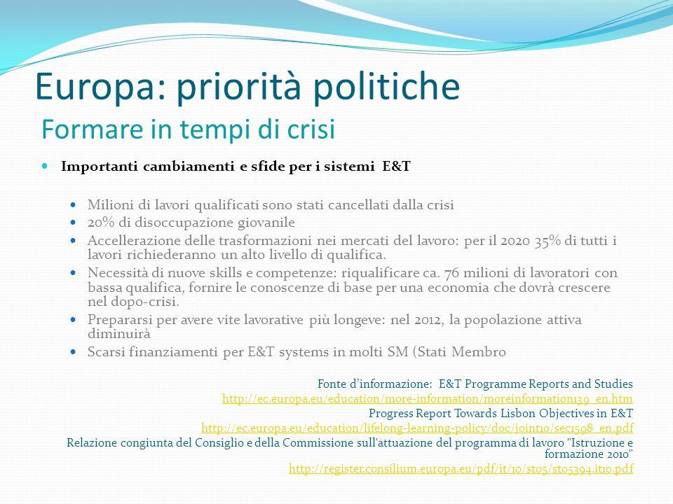 Europa: priorità politiche Formare in tempi di crisi Importanti cambiamenti e sfide per i sistemi E&T Milioni di lavori qualificati sono stati cancell