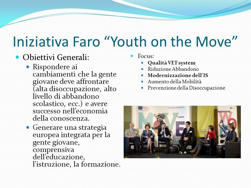 Iniziativa Faro Youth on the Move Obiettivi Generali: Rispondere ai cambiamenti che la gente giovane deve affrontare (alta disoccupazione, alto livello di abbandono scolastico, ecc.) e avere successo nelleconomia della conoscenza.