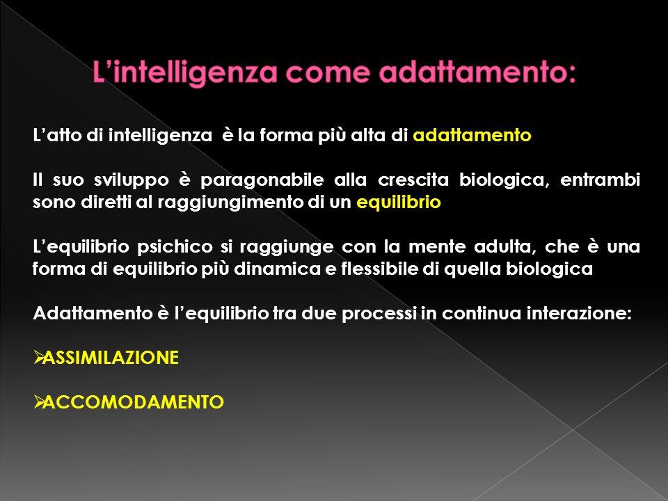 Latto di intelligenza è la forma più alta di adattamento Il suo sviluppo è paragonabile alla crescita biologica, entrambi sono diretti al raggiungimento di un equilibrio Lequilibrio psichico si raggiunge con la mente adulta, che è una forma di equilibrio più dinamica e flessibile di quella biologica Adattamento è lequilibrio tra due processi in continua interazione: ASSIMILAZIONE ACCOMODAMENTO