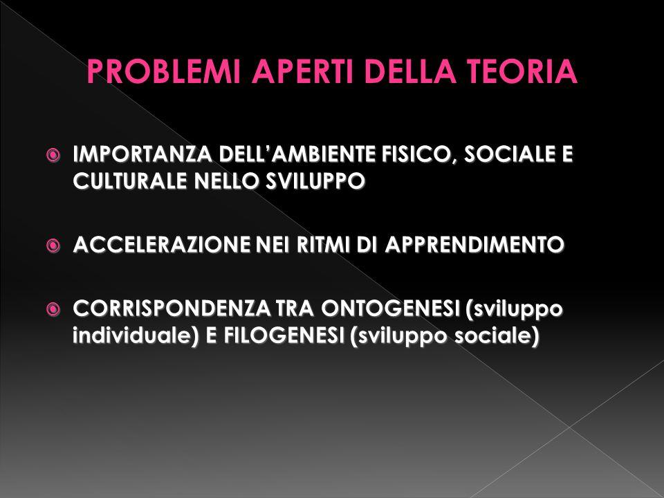 IMPORTANZA DELLAMBIENTE FISICO, SOCIALE E CULTURALE NELLO SVILUPPO IMPORTANZA DELLAMBIENTE FISICO, SOCIALE E CULTURALE NELLO SVILUPPO ACCELERAZIONE NEI RITMI DI APPRENDIMENTO ACCELERAZIONE NEI RITMI DI APPRENDIMENTO CORRISPONDENZA TRA ONTOGENESI (sviluppo individuale) E FILOGENESI (sviluppo sociale) CORRISPONDENZA TRA ONTOGENESI (sviluppo individuale) E FILOGENESI (sviluppo sociale)