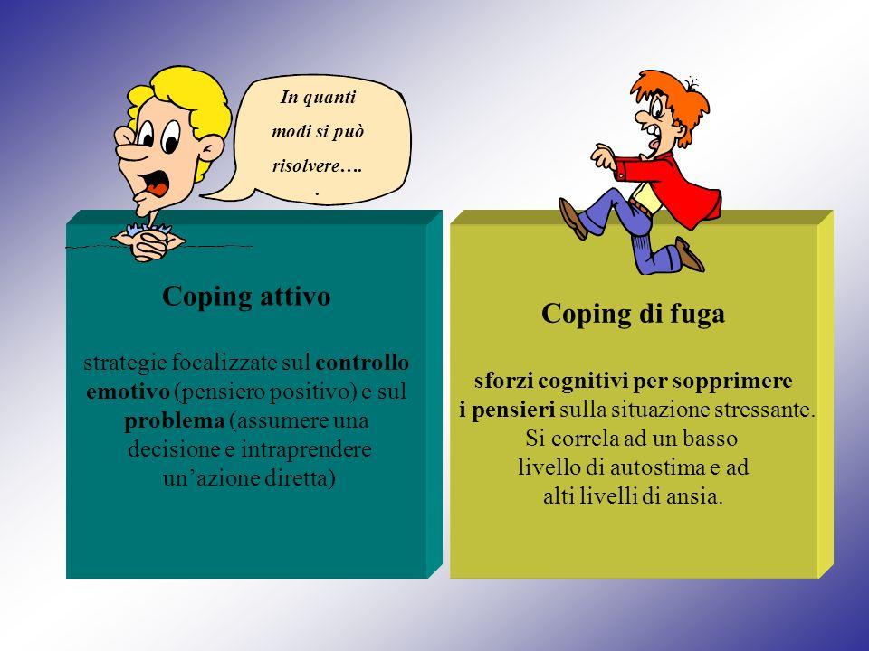 Coping di fuga sforzi cognitivi per sopprimere i pensieri sulla situazione stressante. Si correla ad un basso livello di autostima e ad alti livelli d