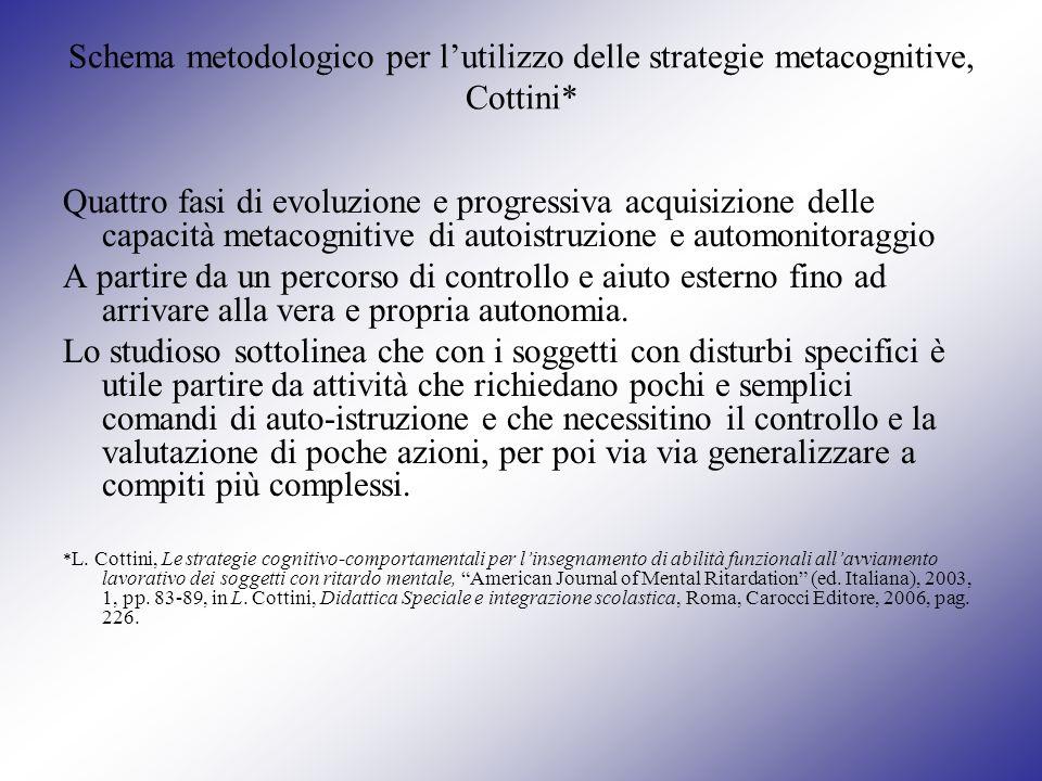 Schema metodologico per lutilizzo delle strategie metacognitive, Cottini* Quattro fasi di evoluzione e progressiva acquisizione delle capacità metacog