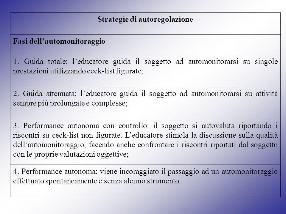 Strategie di autoregolazione Fasi dellautomonitoraggio 1. Guida totale: leducatore guida il soggetto ad automonitorarsi su singole prestazioni utilizz