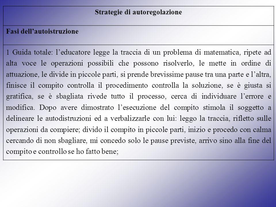 Strategie di autoregolazione Fasi dellautoistruzione 1 Guida totale: leducatore legge la traccia di un problema di matematica, ripete ad alta voce le