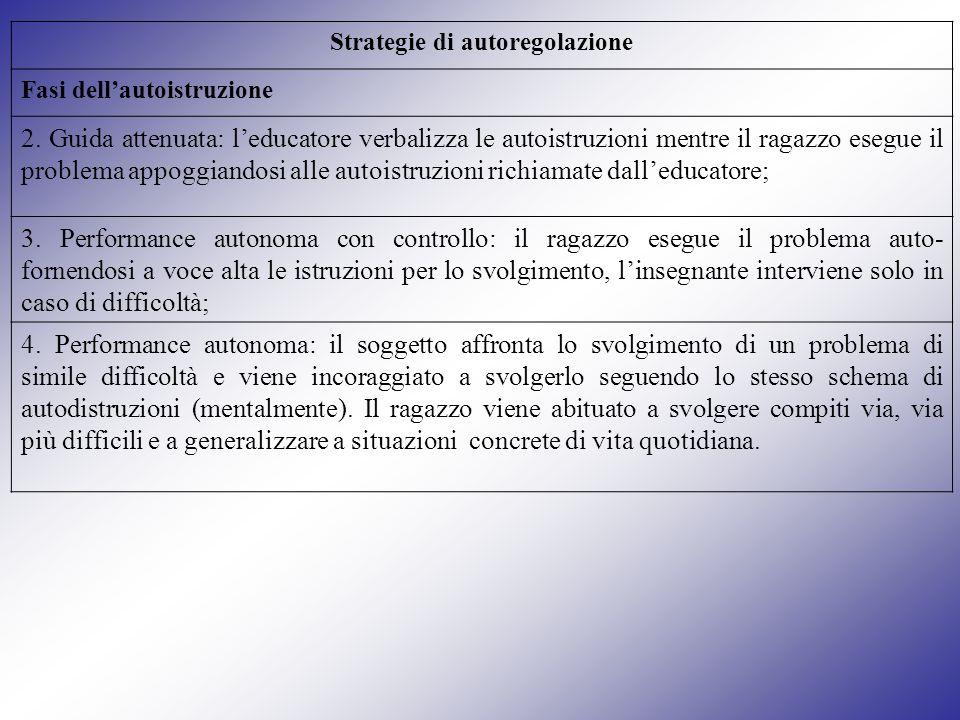 Strategie di autoregolazione Fasi dellautoistruzione 2. Guida attenuata: leducatore verbalizza le autoistruzioni mentre il ragazzo esegue il problema