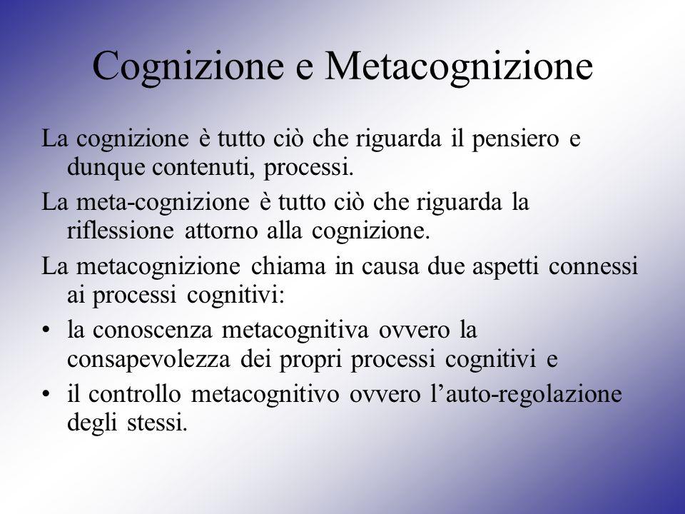 Cognizione e Metacognizione La cognizione è tutto ciò che riguarda il pensiero e dunque contenuti, processi. La meta-cognizione è tutto ciò che riguar