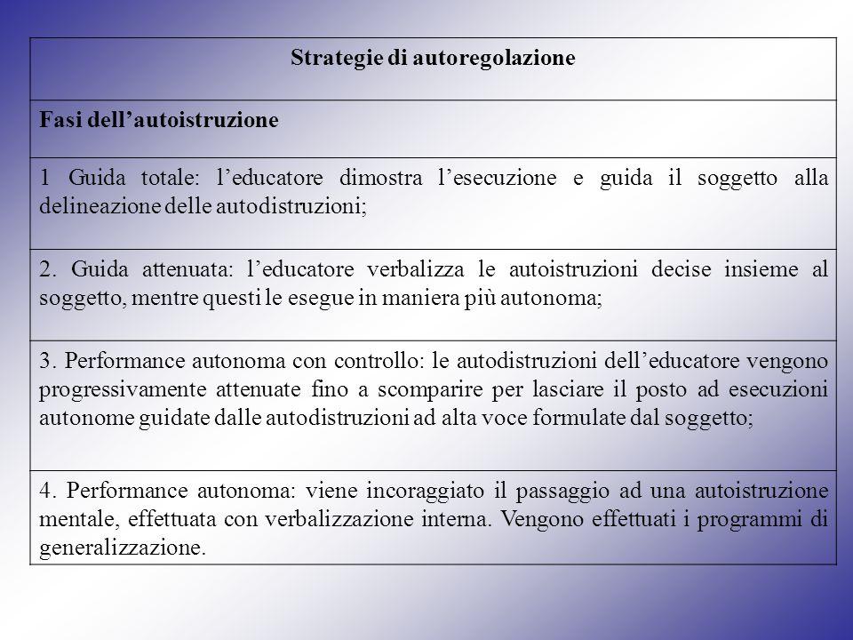 Strategie di autoregolazione Fasi dellautoistruzione 1 Guida totale: leducatore dimostra lesecuzione e guida il soggetto alla delineazione delle autod
