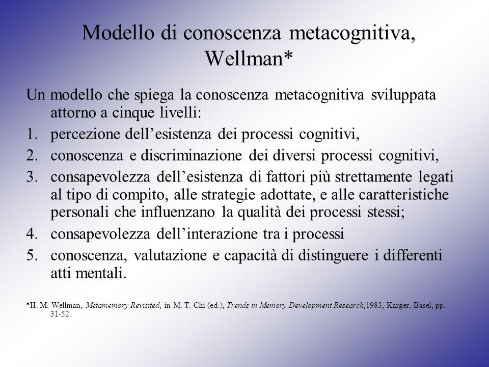 Modello di conoscenza metacognitiva, Wellman* Un modello che spiega la conoscenza metacognitiva sviluppata attorno a cinque livelli: 1.percezione dell
