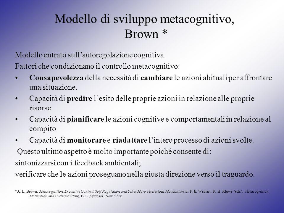Modello di sviluppo metacognitivo, Brown * Modello entrato sullautoregolazione cognitiva. Fattori che condizionano il controllo metacognitivo: Consape