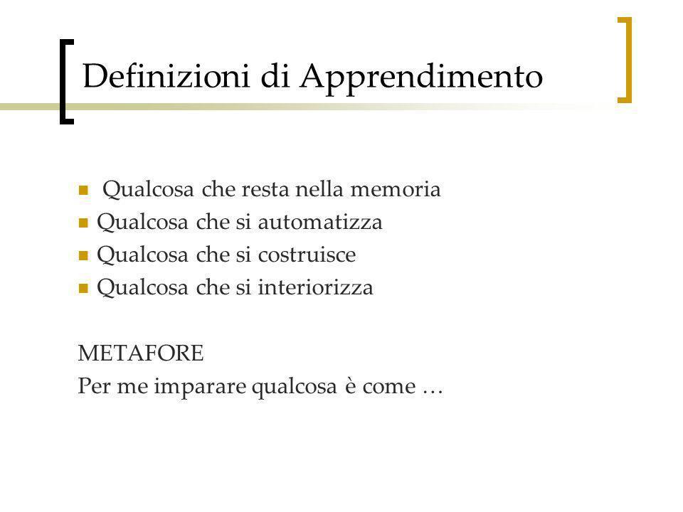COMUNITA DI APPRENDISTI Brown e Campione, 1990; 1994 Centralità dellapprendimento e usato in classe Combina e integra diverse indicazioni teoriche e metodologiche.