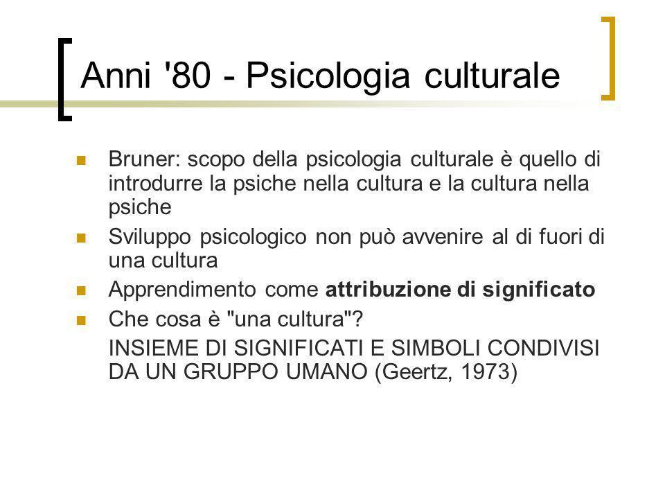 Anni '80 - Psicologia culturale Bruner: scopo della psicologia culturale è quello di introdurre la psiche nella cultura e la cultura nella psiche Svil