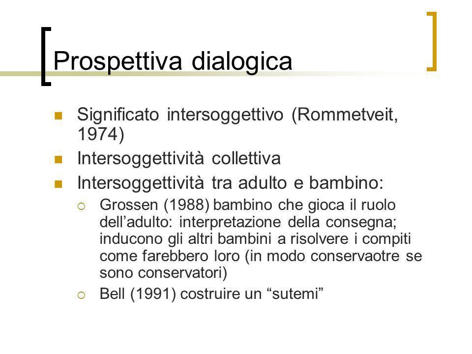 Prospettiva dialogica Significato intersoggettivo (Rommetveit, 1974) Intersoggettività collettiva Intersoggettività tra adulto e bambino: Grossen (198