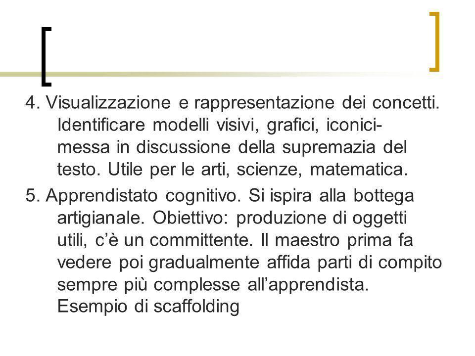 4. Visualizzazione e rappresentazione dei concetti. Identificare modelli visivi, grafici, iconici- messa in discussione della supremazia del testo. Ut