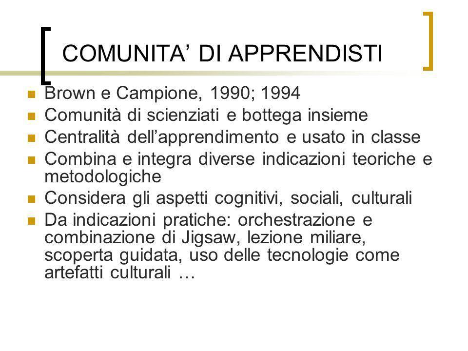 COMUNITA DI APPRENDISTI Brown e Campione, 1990; 1994 Comunità di scienziati e bottega insieme Centralità dellapprendimento e usato in classe Combina e