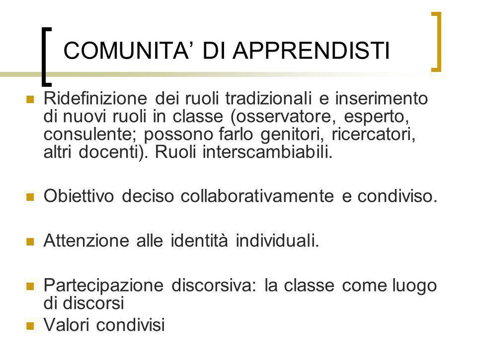 COMUNITA DI APPRENDISTI Ridefinizione dei ruoli tradizionali e inserimento di nuovi ruoli in classe (osservatore, esperto, consulente; possono farlo g