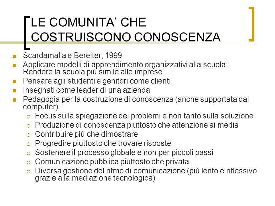 LE COMUNITA CHE COSTRUISCONO CONOSCENZA Scardamalia e Bereiter, 1999 Applicare modelli di apprendimento organizzativi alla scuola: Rendere la scuola p