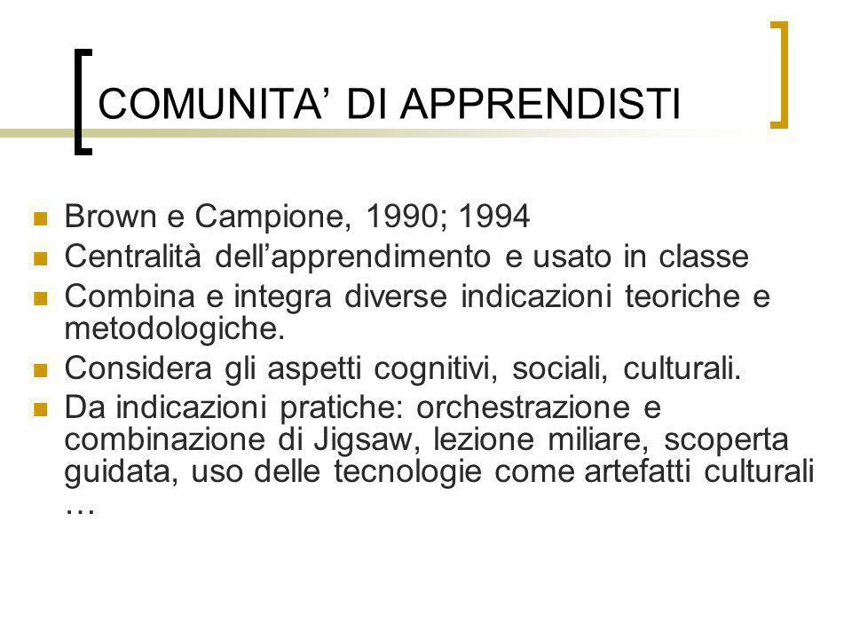 COMUNITA DI APPRENDISTI Brown e Campione, 1990; 1994 Centralità dellapprendimento e usato in classe Combina e integra diverse indicazioni teoriche e m