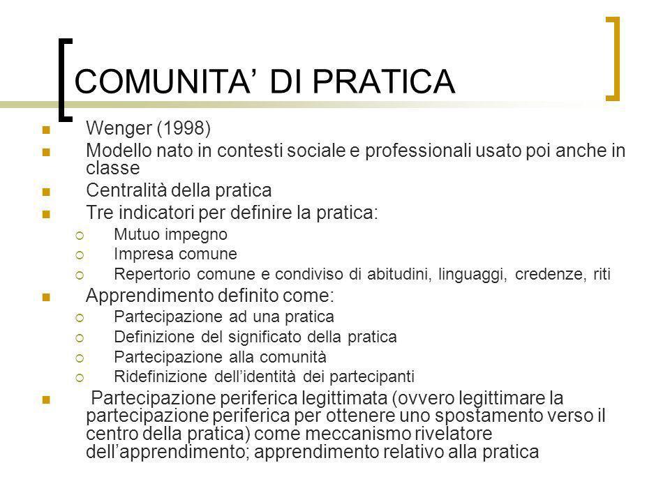 COMUNITA DI PRATICA Wenger (1998) Modello nato in contesti sociale e professionali usato poi anche in classe Centralità della pratica Tre indicatori p