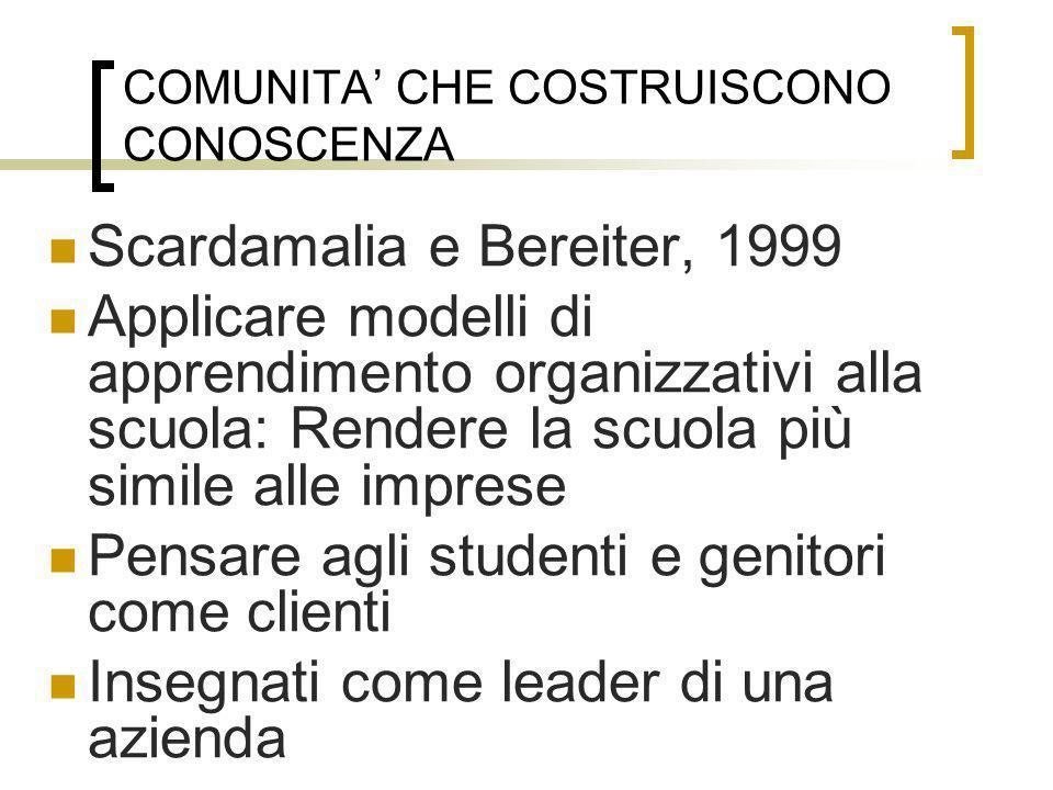COMUNITA CHE COSTRUISCONO CONOSCENZA Scardamalia e Bereiter, 1999 Applicare modelli di apprendimento organizzativi alla scuola: Rendere la scuola più
