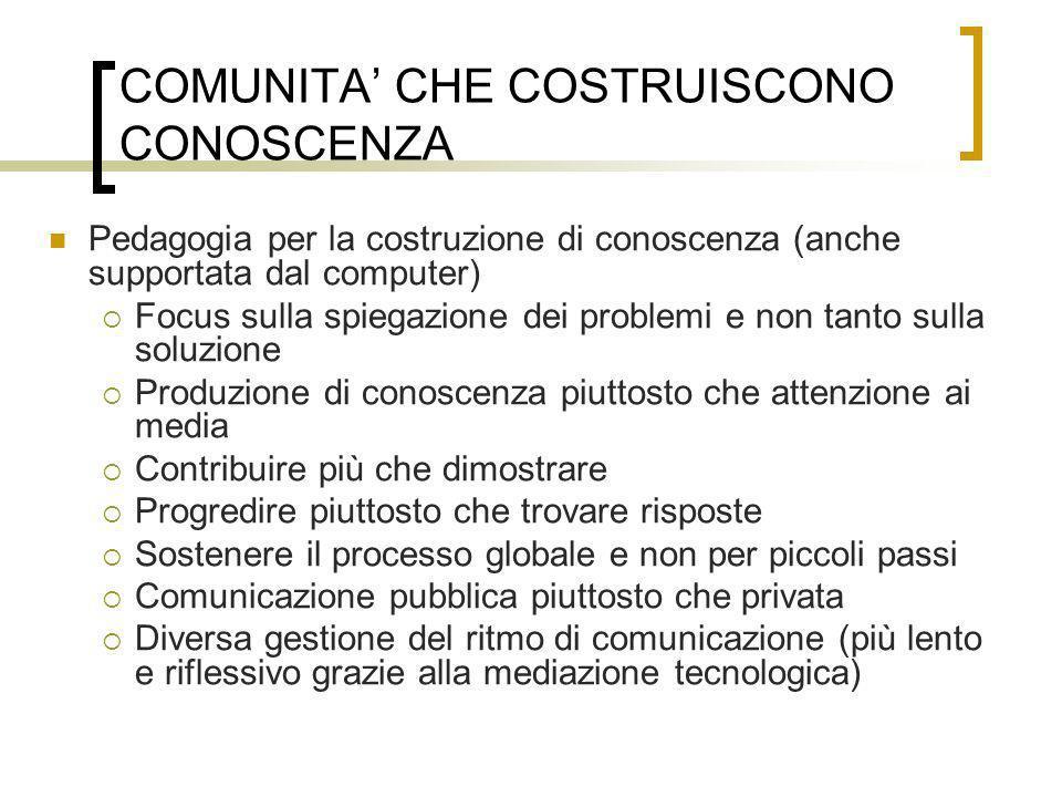 COMUNITA CHE COSTRUISCONO CONOSCENZA Pedagogia per la costruzione di conoscenza (anche supportata dal computer) Focus sulla spiegazione dei problemi e