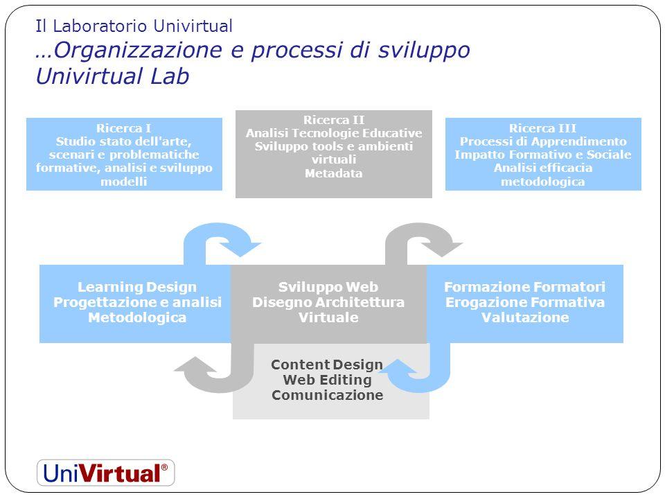 LA LOGICA DEL DISEGNO Learning Design Progettazione e analisi Metodologica Sviluppo Web Disegno Architettura Virtuale Formazione Formatori Erogazione