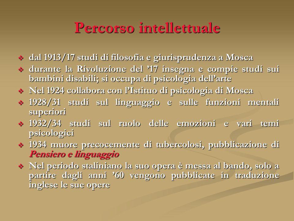 Percorso intellettuale dal 1913/17 studi di filosofia e giurisprudenza a Mosca dal 1913/17 studi di filosofia e giurisprudenza a Mosca durante la Rivo