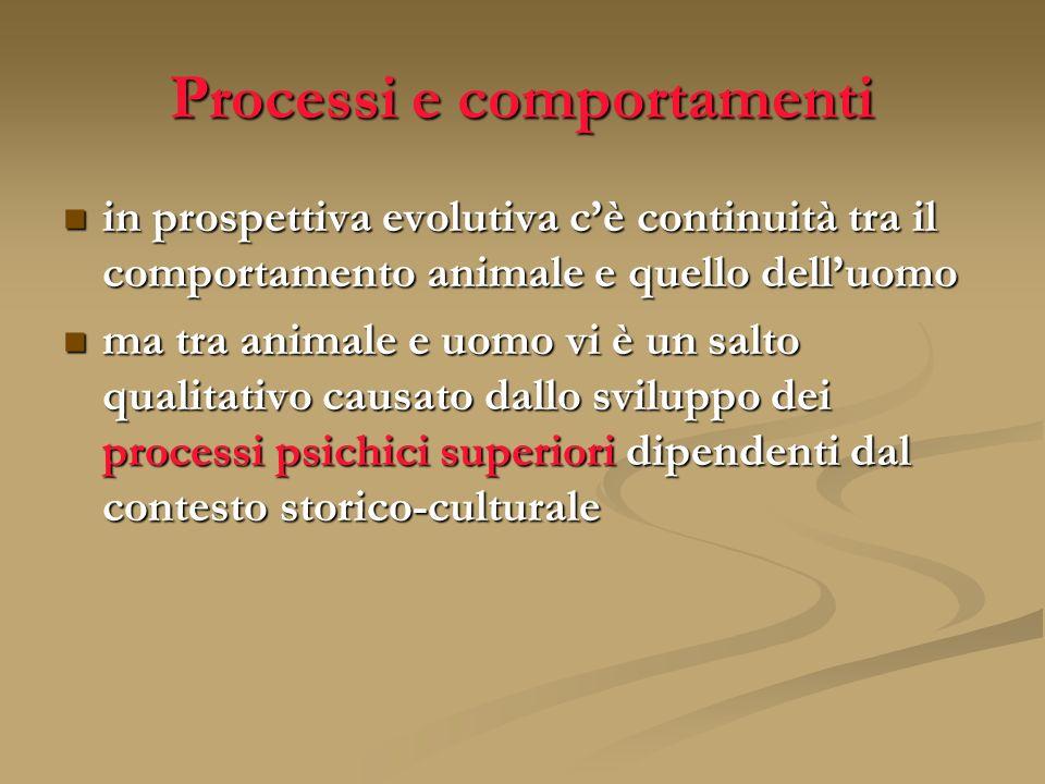Processi e comportamenti in prospettiva evolutiva cè continuità tra il comportamento animale e quello delluomo in prospettiva evolutiva cè continuità