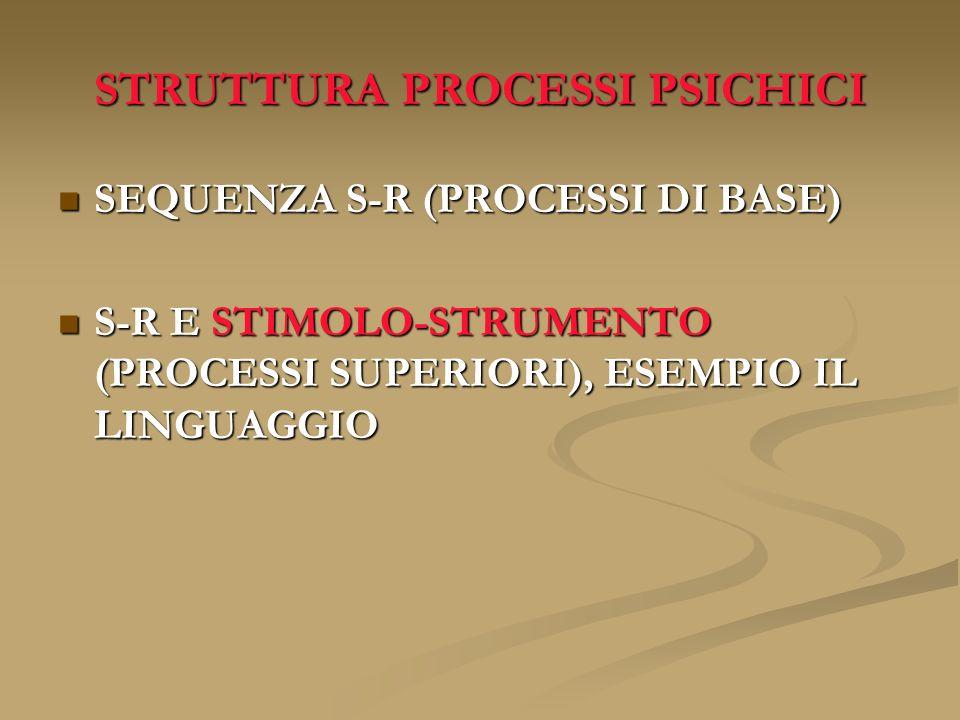 STRUTTURA PROCESSI PSICHICI SEQUENZA S-R (PROCESSI DI BASE) SEQUENZA S-R (PROCESSI DI BASE) S-R E STIMOLO-STRUMENTO (PROCESSI SUPERIORI), ESEMPIO IL L