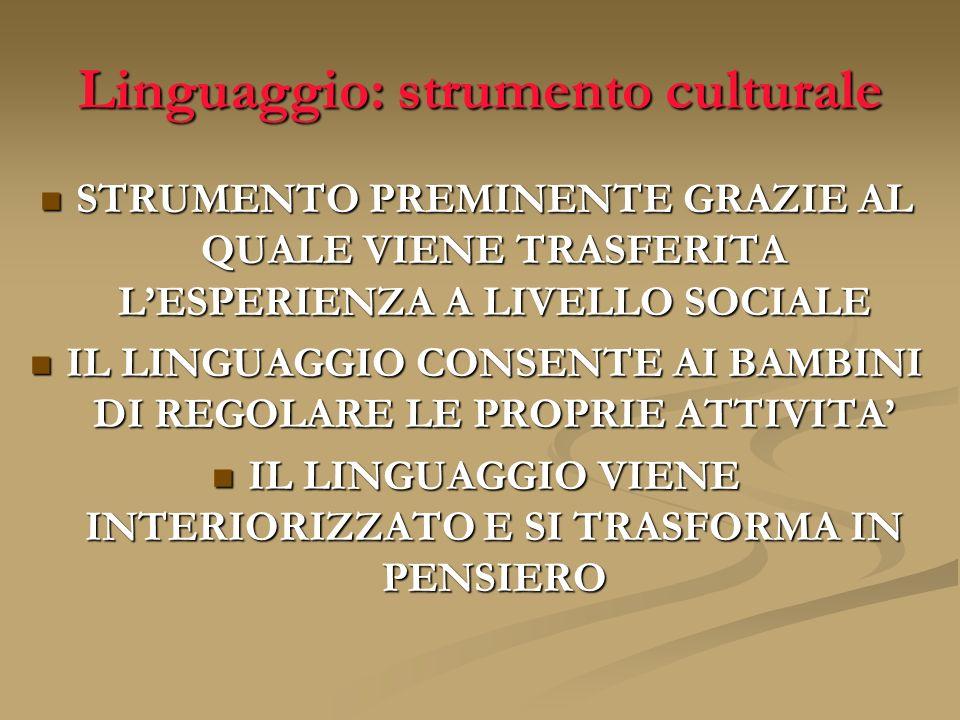 Linguaggio: strumento culturale STRUMENTO PREMINENTE GRAZIE AL QUALE VIENE TRASFERITA LESPERIENZA A LIVELLO SOCIALE STRUMENTO PREMINENTE GRAZIE AL QUA