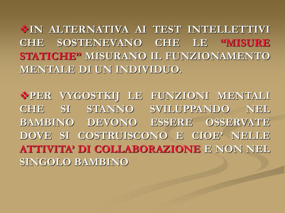 IN ALTERNATIVA AI TEST INTELLETTIVI CHE SOSTENEVANO CHE LE MISURE STATICHE MISURANO IL FUNZIONAMENTO MENTALE DI UN INDIVIDUO. IN ALTERNATIVA AI TEST I