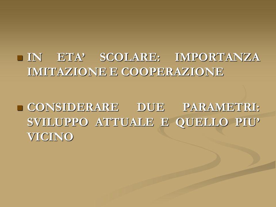 IN ETA SCOLARE: IMPORTANZA IMITAZIONE E COOPERAZIONE IN ETA SCOLARE: IMPORTANZA IMITAZIONE E COOPERAZIONE CONSIDERARE DUE PARAMETRI: SVILUPPO ATTUALE