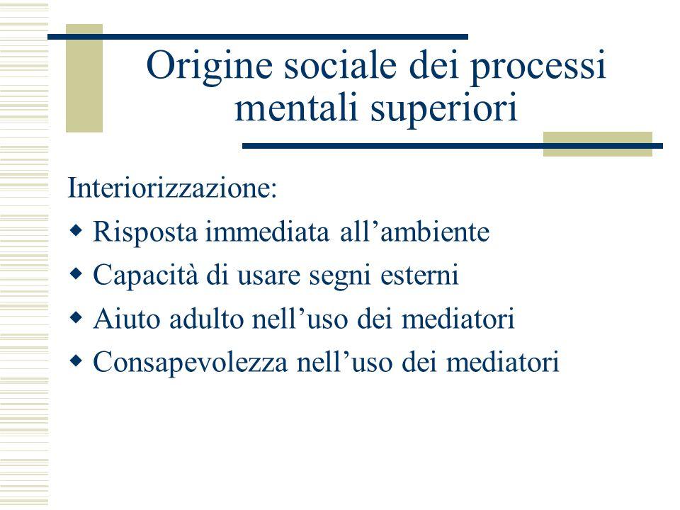 Origine sociale dei processi mentali superiori Interiorizzazione: Risposta immediata allambiente Capacità di usare segni esterni Aiuto adulto nelluso