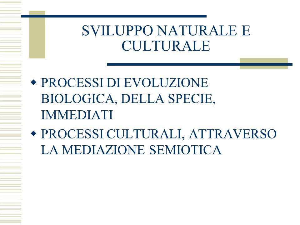 SVILUPPO NATURALE E CULTURALE PROCESSI DI EVOLUZIONE BIOLOGICA, DELLA SPECIE, IMMEDIATI PROCESSI CULTURALI, ATTRAVERSO LA MEDIAZIONE SEMIOTICA