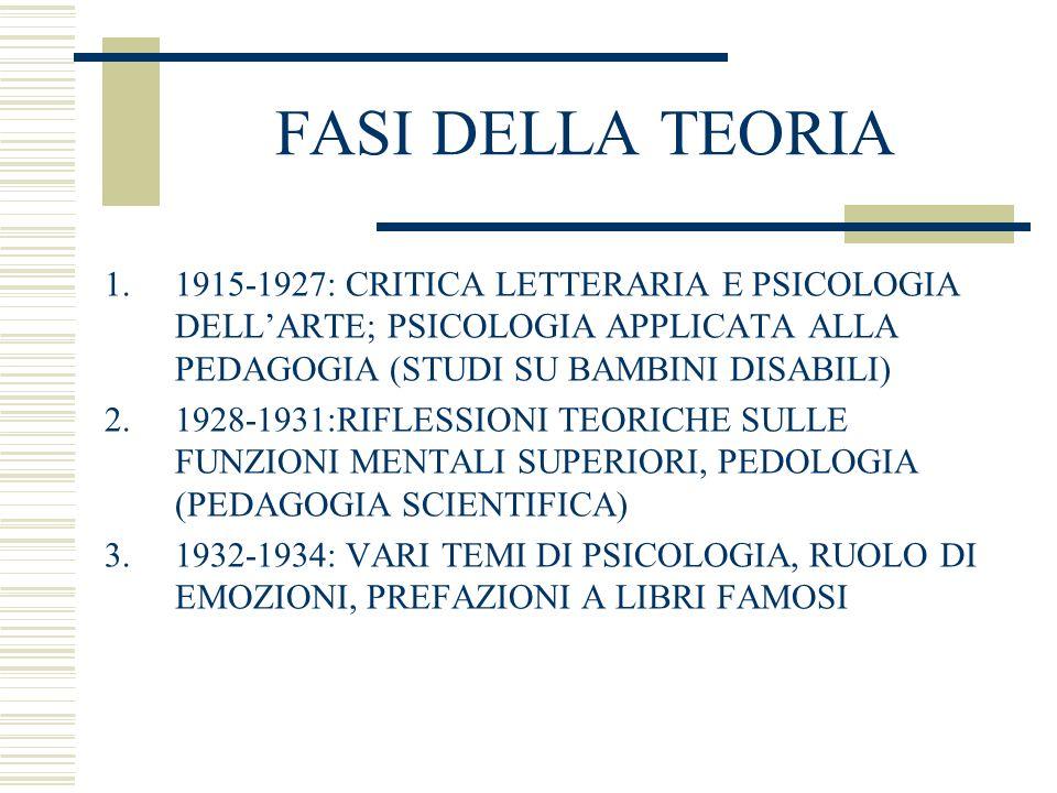 FASI DELLA TEORIA 1.1915-1927: CRITICA LETTERARIA E PSICOLOGIA DELLARTE; PSICOLOGIA APPLICATA ALLA PEDAGOGIA (STUDI SU BAMBINI DISABILI) 2.1928-1931:R