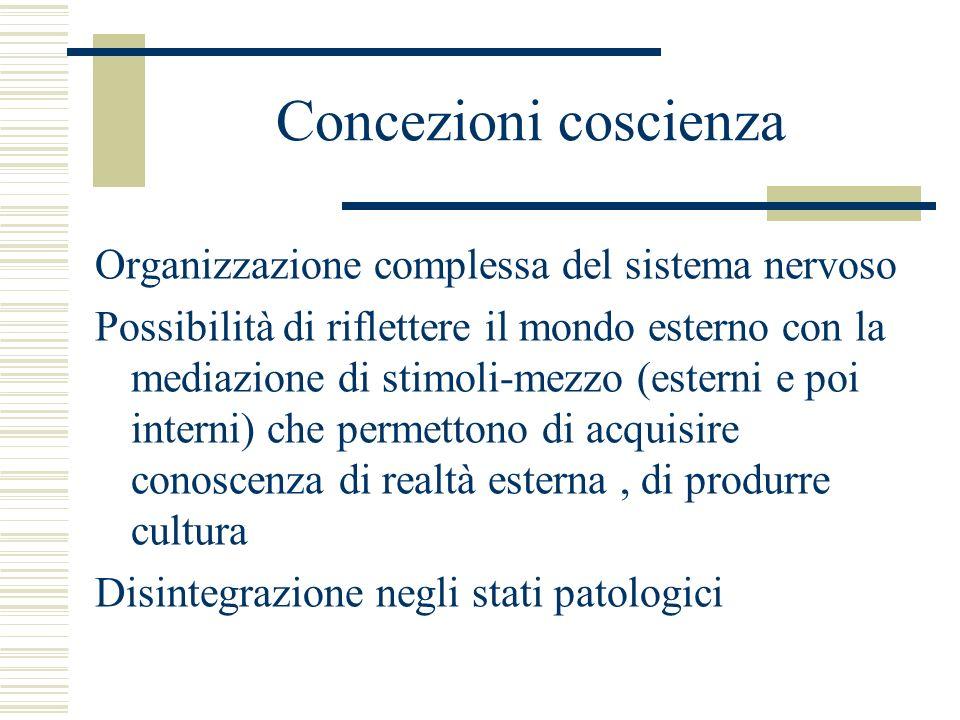 Concezioni coscienza Organizzazione complessa del sistema nervoso Possibilità di riflettere il mondo esterno con la mediazione di stimoli-mezzo (ester